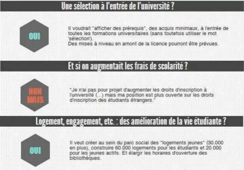 馬克龍當選成法國最年輕總統 他的政策對法國留學有何影響?圖2